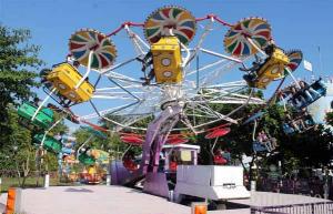 Alamat Wisata Kids Fun Park Bantul